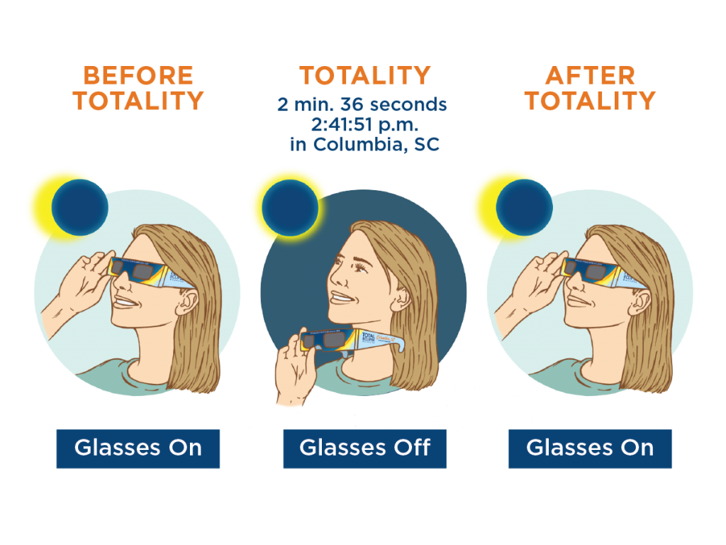 image regarding Printable Solar Eclipse Glasses titled Eclipse Gles Over-all Eclipse Weekend Columbia, SC